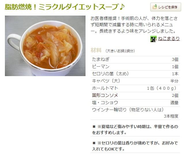 脂肪燃焼!ミラクルダイエットスープ